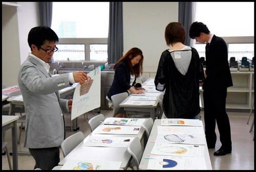 Bunka Fashion CollegeЯпонский Колледж моды Бунка (Токио) картинки